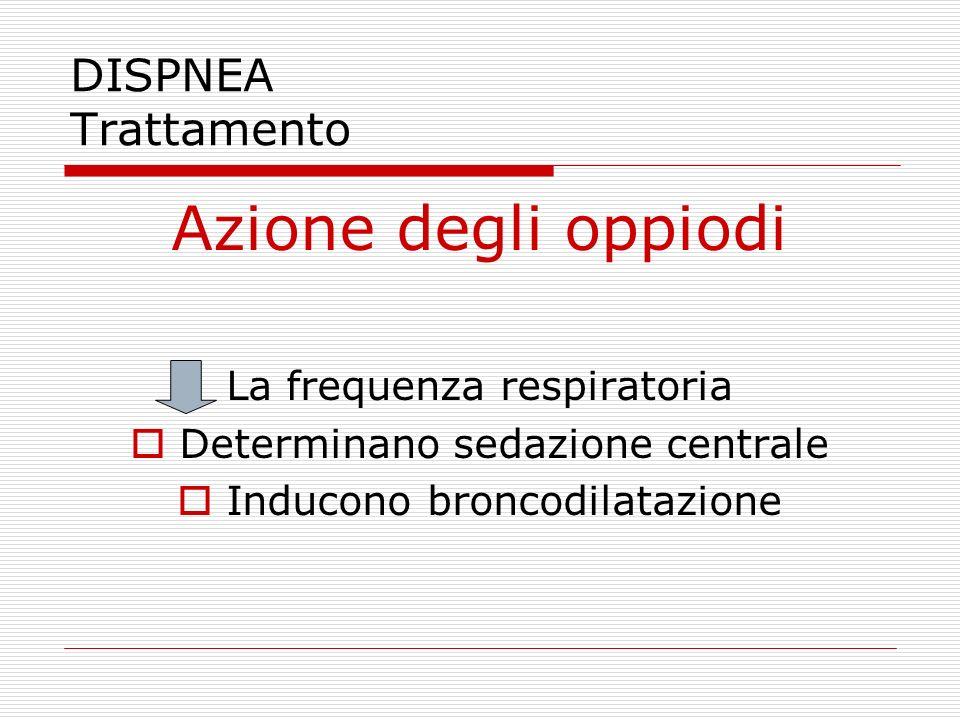DISPNEA Trattamento Azione degli oppiodi La frequenza respiratoria  Determinano sedazione centrale  Inducono broncodilatazione