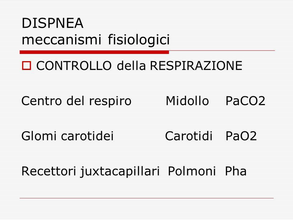 DISPNEA meccanismi fisiologici  CONTROLLO della RESPIRAZIONE Centro del respiro Midollo PaCO2 Glomi carotidei Carotidi PaO2 Recettori juxtacapillari