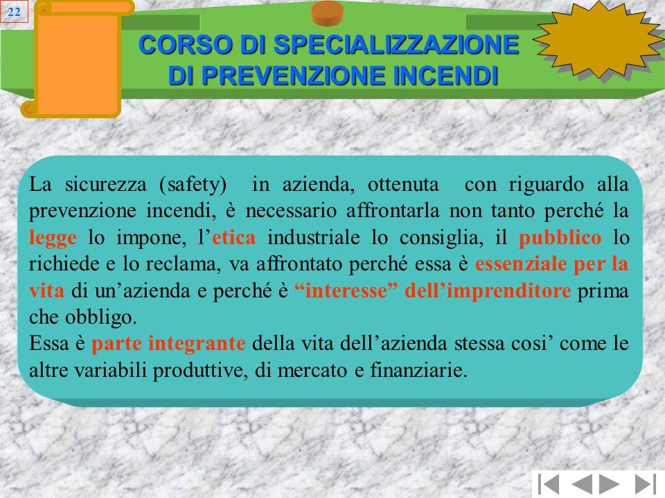 21 CORSO DI SPECIALIZZAZIONE DI PREVENZIONE INCENDI Investire in sicurezza conviene!!!