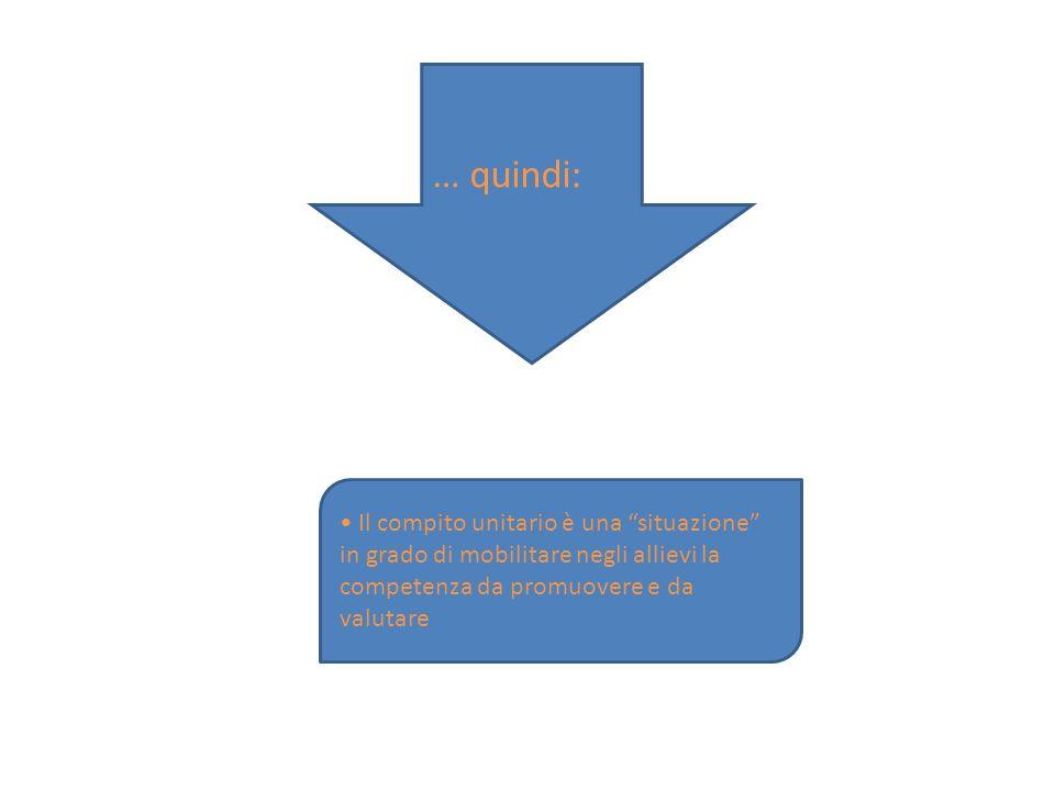 """… quindi: Il compito unitario è una """"situazione"""" in grado di mobilitare negli allievi la competenza da promuovere e da valutare"""