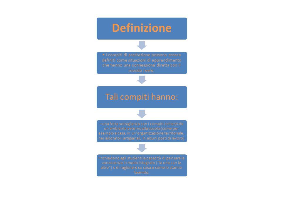 Definizione I compiti di prestazione possono essere definiti come situazioni di apprendimento che hanno una connessione diretta con il mondo reale. Ta