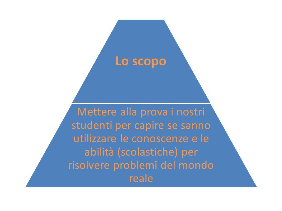 Apprendimento fondato su problemi Gli studenti sperimentano i modi con cui un esperto risolverebbe un problema o svolgerebbe un compito.