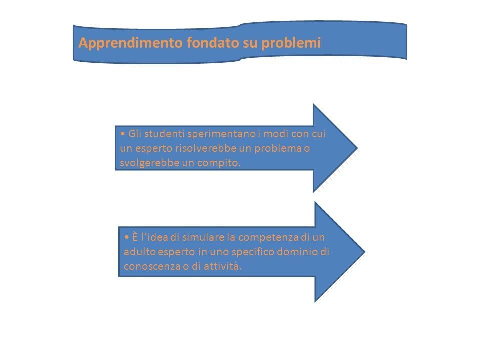 Apprendimento fondato su problemi Gli studenti sperimentano i modi con cui un esperto risolverebbe un problema o svolgerebbe un compito. È l'idea di s