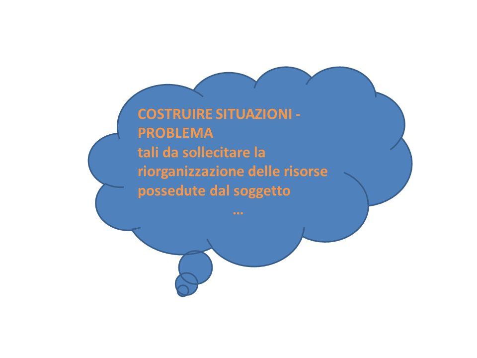 COSTRUIRE SITUAZIONI - PROBLEMA tali da sollecitare la riorganizzazione delle risorse possedute dal soggetto …