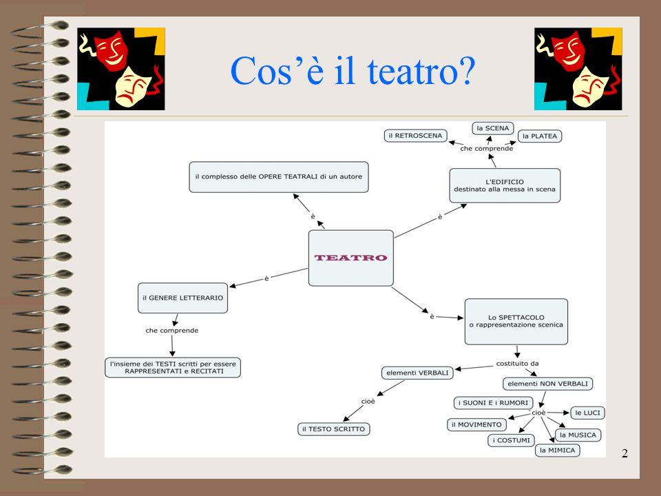 Cos'è il teatro? 2