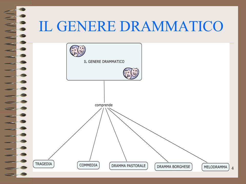 IL GENERE DRAMMATICO 4