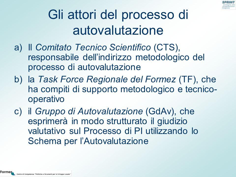 Gli attori del processo di autovalutazione a)Il Comitato Tecnico Scientifico (CTS), responsabile dell'indirizzo metodologico del processo di autovalutazione b)la Task Force Regionale del Formez (TF), che ha compiti di supporto metodologico e tecnico- operativo c)il Gruppo di Autovalutazione (GdAv), che esprimerà in modo strutturato il giudizio valutativo sul Processo di PI utilizzando lo Schema per l'Autovalutazione