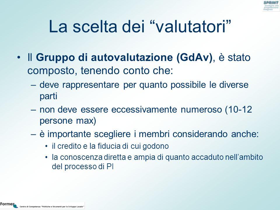 """La scelta dei """"valutatori"""" Il Gruppo di autovalutazione (GdAv), è stato composto, tenendo conto che: –deve rappresentare per quanto possibile le diver"""