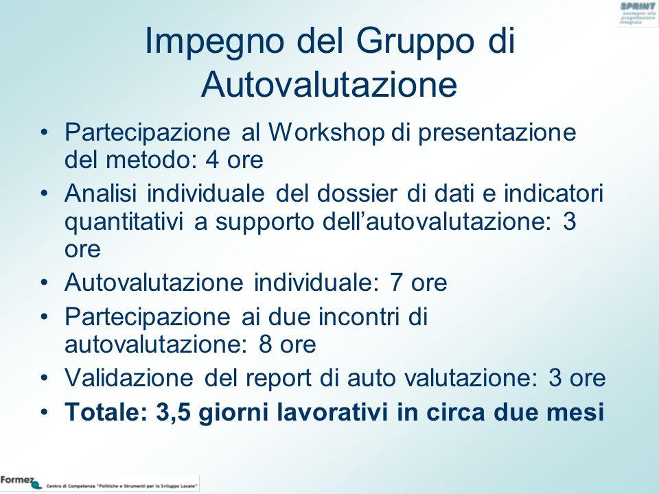 Principali scadenze Costituzione del GdAv: 30/4/07 Workshop di presentazione del metodo: 15/5/07 Elaborazione del dossier di dati e indicatori quantitativi a supporto dell'autovalutazione: 30/5/07 Autovalutazione individuale: 18/6/07 Raccolta e sistematizzazione delle autovalutazioni individuali: 20/6/07 Incontri di autovalutazione: 21 e 25/6/07 Stesura del report di autovalutazione: 10/7/07 Seminario di presentazione dei risultati dell'autovalutazione: 2^ metà di luglio 2007