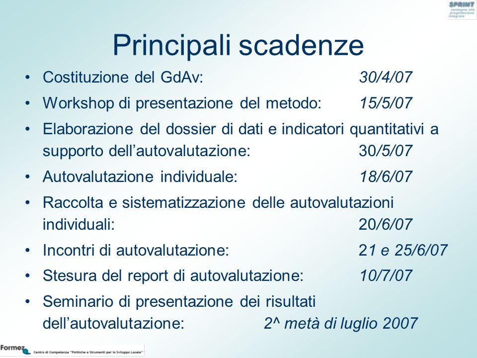 Principali scadenze Costituzione del GdAv: 30/4/07 Workshop di presentazione del metodo: 15/5/07 Elaborazione del dossier di dati e indicatori quantit