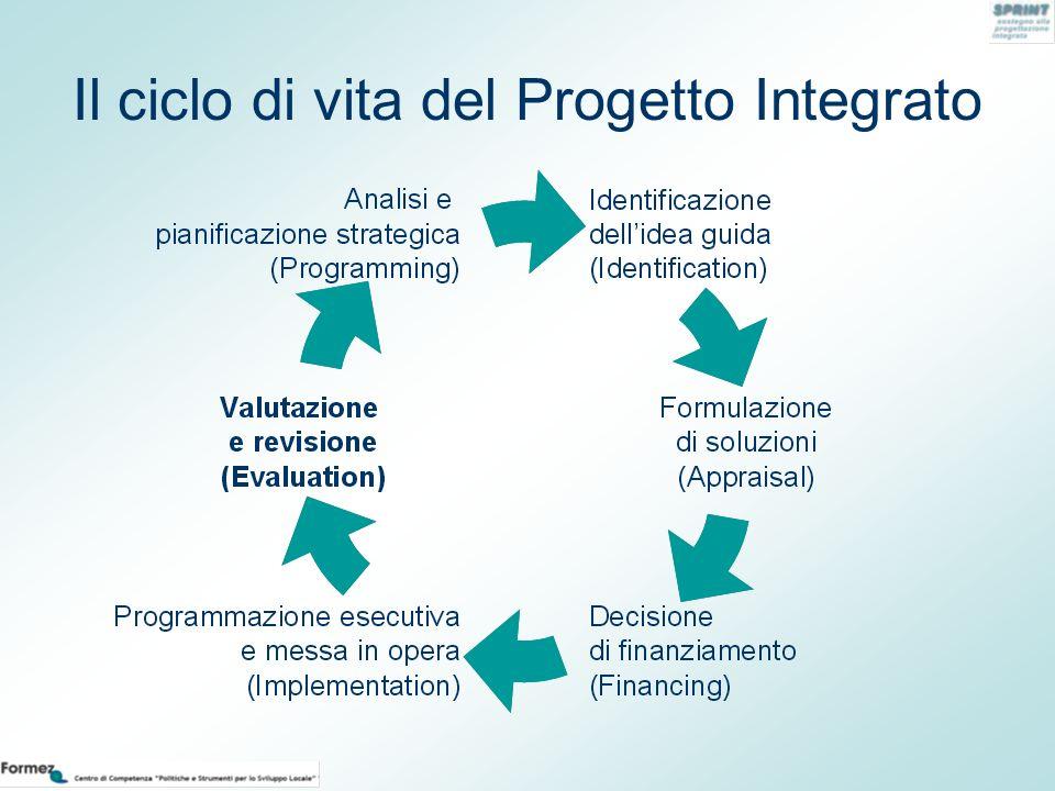 Il ciclo di vita del Progetto Integrato