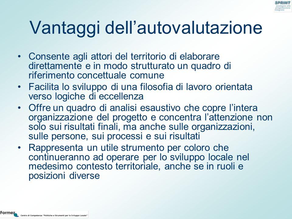Vantaggi dell'autovalutazione Consente agli attori del territorio di elaborare direttamente e in modo strutturato un quadro di riferimento concettuale