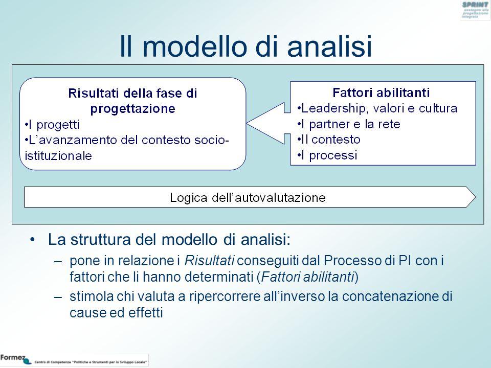 Il modello di analisi La struttura del modello di analisi: –pone in relazione i Risultati conseguiti dal Processo di PI con i fattori che li hanno determinati (Fattori abilitanti) –stimola chi valuta a ripercorrere all'inverso la concatenazione di cause ed effetti