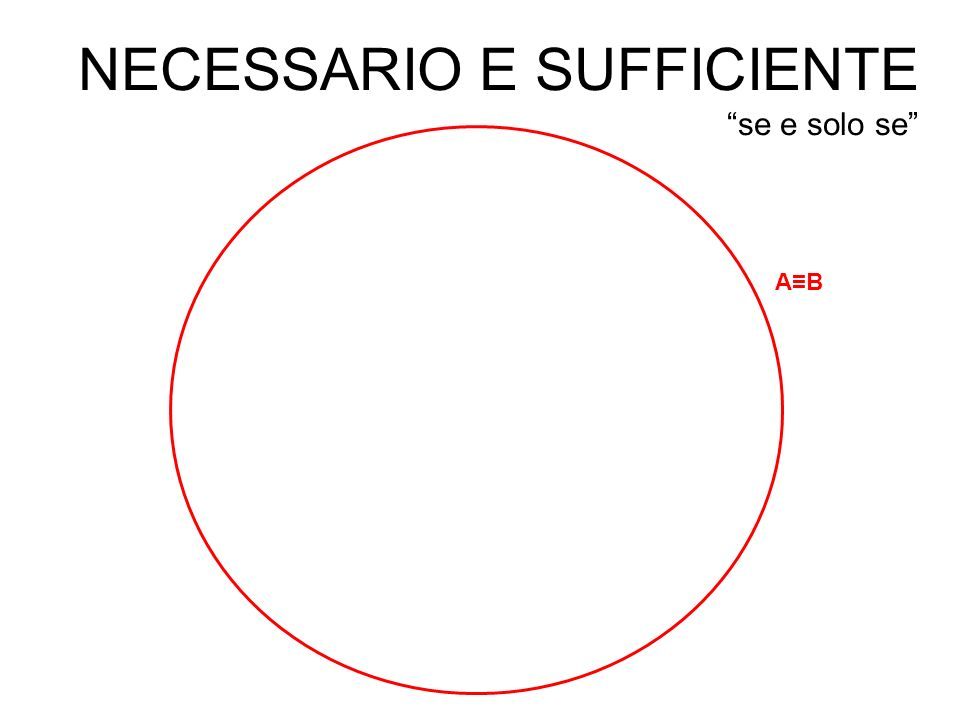 A≡B NECESSARIO E SUFFICIENTE se e solo se