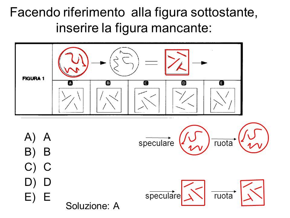 Facendo riferimento alla figura sottostante, inserire la figura mancante: A)A B)B C)C D)D E)E Soluzione: A speculareruota speculareruota