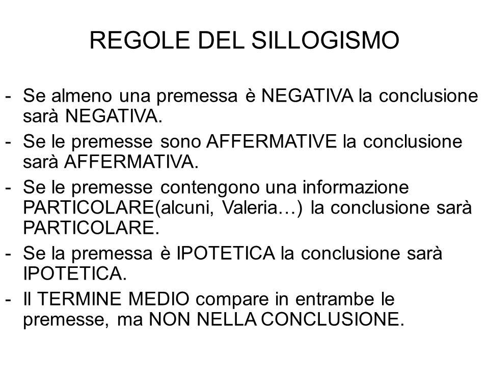 REGOLE DEL SILLOGISMO -Se almeno una premessa è NEGATIVA la conclusione sarà NEGATIVA. -Se le premesse sono AFFERMATIVE la conclusione sarà AFFERMATIV
