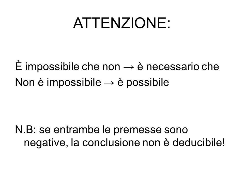 ATTENZIONE: È impossibile che non → è necessario che Non è impossibile → è possibile N.B: se entrambe le premesse sono negative, la conclusione non è
