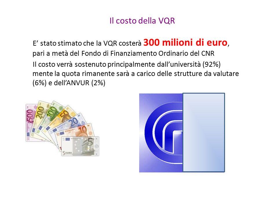 Il costo della VQR E' stato stimato che la VQR costerà 300 milioni di euro, pari a metà del Fondo di Finanziamento Ordinario del CNR Il costo verrà sostenuto principalmente dall'università (92%) mente la quota rimanente sarà a carico delle strutture da valutare (6%) e dell'ANVUR (2%)