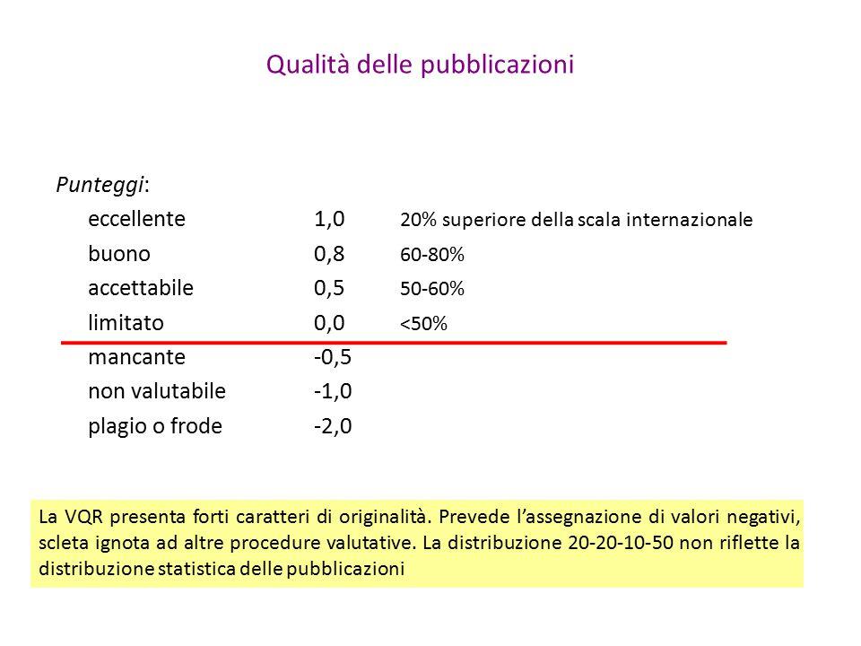 Qualità delle pubblicazioni Punteggi: eccellente1,0 20% superiore della scala internazionale buono0,8 60-80% accettabile0,5 50-60% limitato0,0 <50% mancante-0,5 non valutabile-1,0 plagio o frode-2,0 La VQR presenta forti caratteri di originalità.