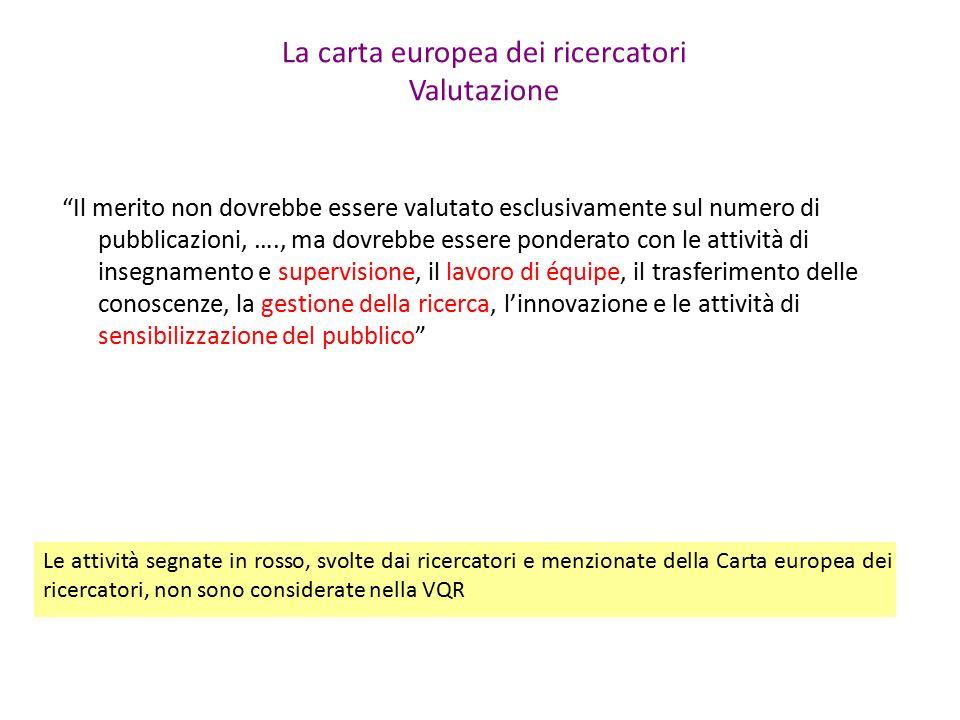 La carta europea dei ricercatori Valutazione Il merito non dovrebbe essere valutato esclusivamente sul numero di pubblicazioni, …., ma dovrebbe essere ponderato con le attività di insegnamento e supervisione, il lavoro di équipe, il trasferimento delle conoscenze, la gestione della ricerca, l'innovazione e le attività di sensibilizzazione del pubblico Le attività segnate in rosso, svolte dai ricercatori e menzionate della Carta europea dei ricercatori, non sono considerate nella VQR