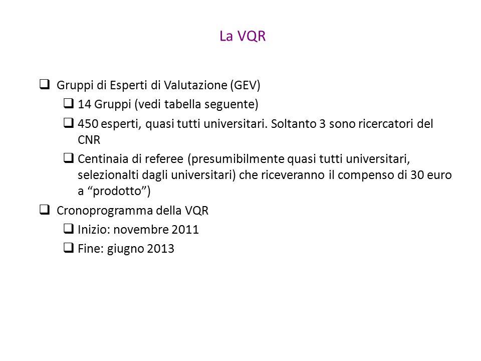 La VQR  Gruppi di Esperti di Valutazione (GEV)  14 Gruppi (vedi tabella seguente)  450 esperti, quasi tutti universitari.