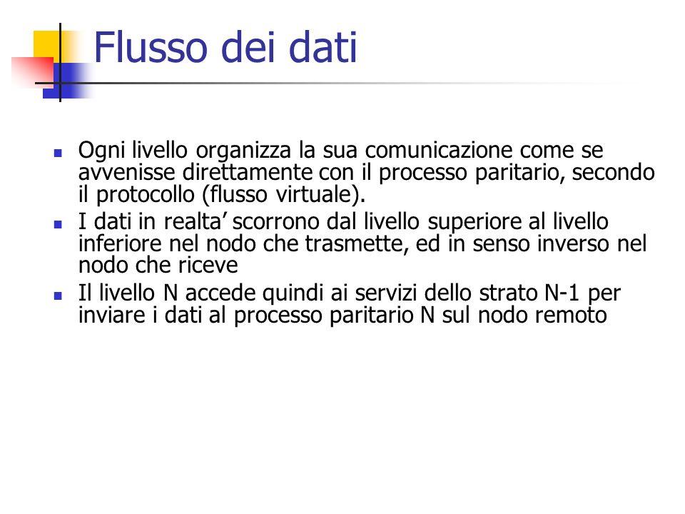 Flusso dei dati Ogni livello organizza la sua comunicazione come se avvenisse direttamente con il processo paritario, secondo il protocollo (flusso vi
