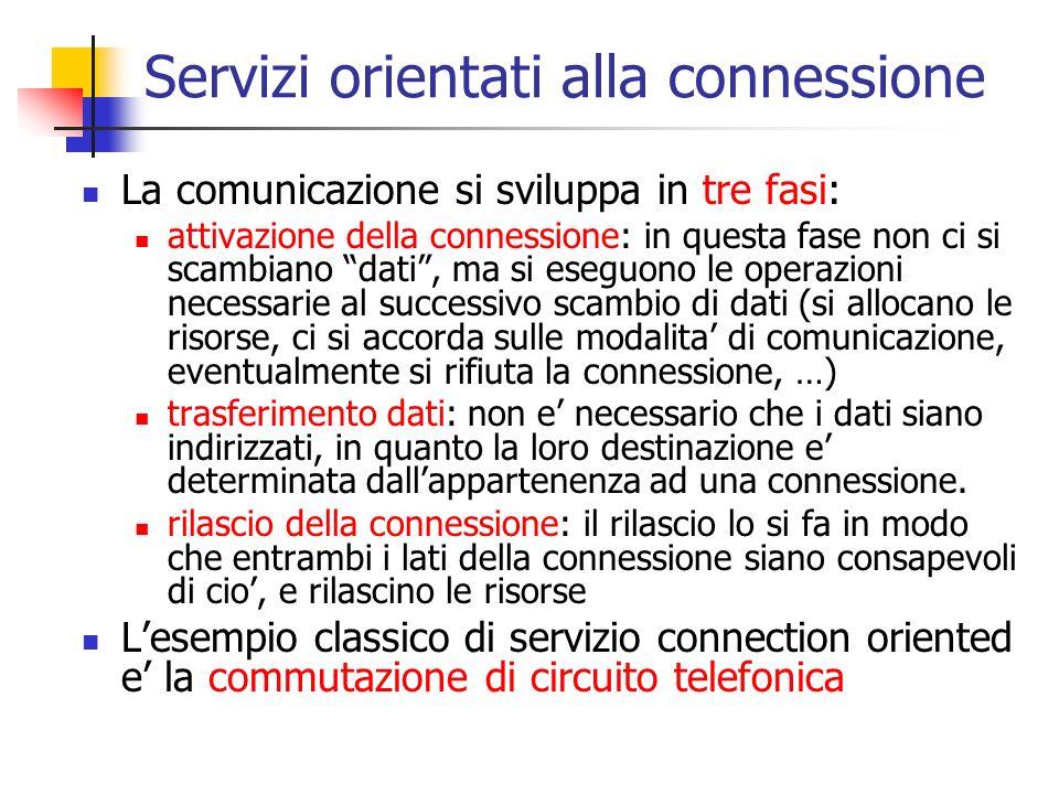Servizi orientati alla connessione La comunicazione si sviluppa in tre fasi: attivazione della connessione: in questa fase non ci si scambiano dati , ma si eseguono le operazioni necessarie al successivo scambio di dati (si allocano le risorse, ci si accorda sulle modalita' di comunicazione, eventualmente si rifiuta la connessione, …) trasferimento dati: non e' necessario che i dati siano indirizzati, in quanto la loro destinazione e' determinata dall'appartenenza ad una connessione.