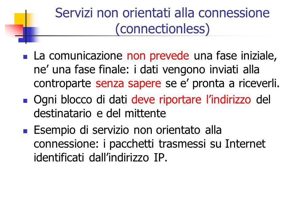 Servizi non orientati alla connessione (connectionless) La comunicazione non prevede una fase iniziale, ne' una fase finale: i dati vengono inviati al