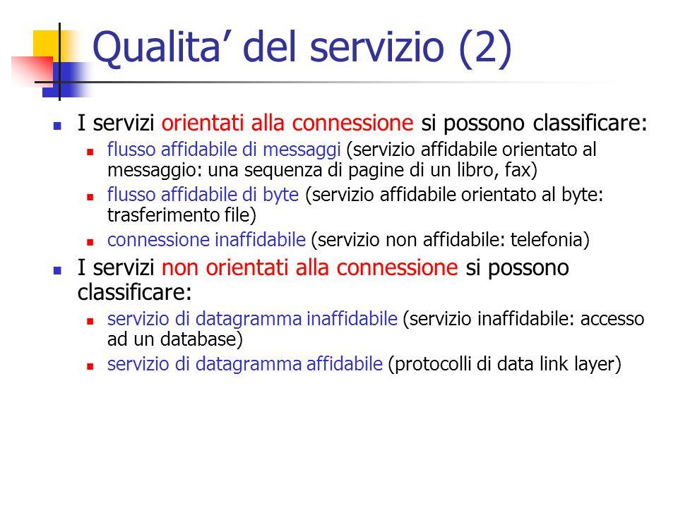 Qualita' del servizio (2) I servizi orientati alla connessione si possono classificare: flusso affidabile di messaggi (servizio affidabile orientato al messaggio: una sequenza di pagine di un libro, fax) flusso affidabile di byte (servizio affidabile orientato al byte: trasferimento file) connessione inaffidabile (servizio non affidabile: telefonia) I servizi non orientati alla connessione si possono classificare: servizio di datagramma inaffidabile (servizio inaffidabile: accesso ad un database) servizio di datagramma affidabile (protocolli di data link layer)