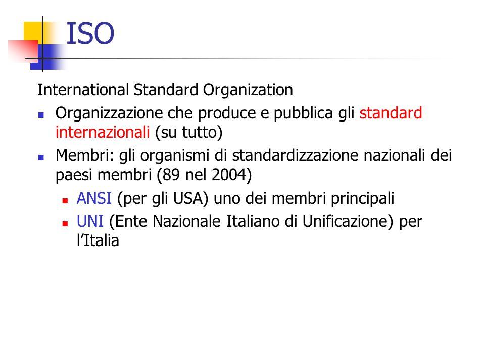 ISO International Standard Organization Organizzazione che produce e pubblica gli standard internazionali (su tutto) Membri: gli organismi di standardizzazione nazionali dei paesi membri (89 nel 2004) ANSI (per gli USA) uno dei membri principali UNI (Ente Nazionale Italiano di Unificazione) per l'Italia