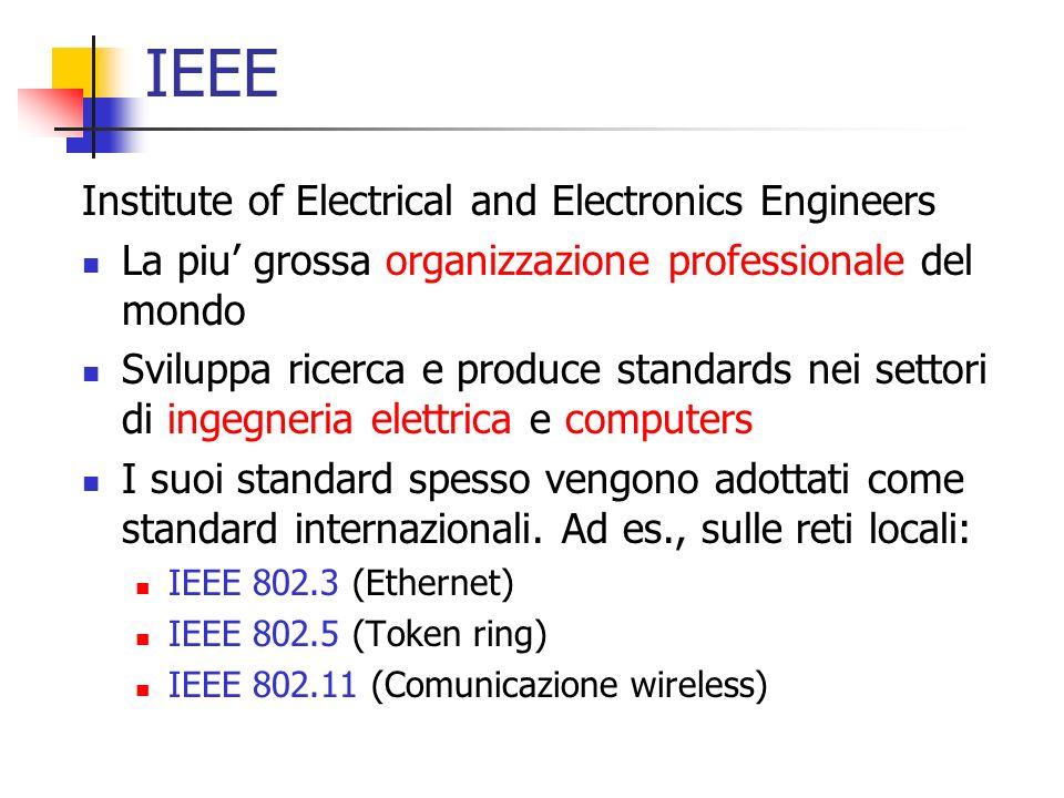IEEE Institute of Electrical and Electronics Engineers La piu' grossa organizzazione professionale del mondo Sviluppa ricerca e produce standards nei settori di ingegneria elettrica e computers I suoi standard spesso vengono adottati come standard internazionali.