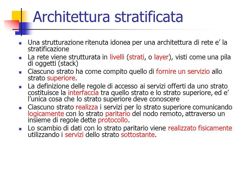 Definizione della architettura L'architettura della rete si realizza con la - definizione degli strati (partizionamento delle funzionalità) - dei protocolli (come comunicano i processi paritari) - delle interfacce tra gli strati (quali servizi offre uno strato allo strato superiore e come lo strato superiore accede allo strato inferiore)