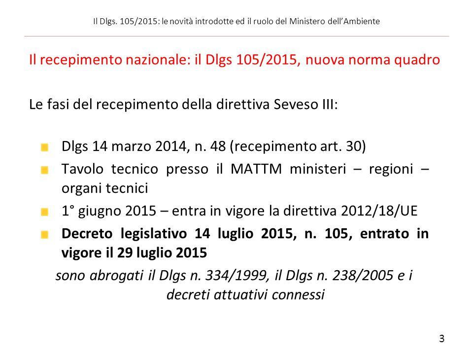 Le fasi del recepimento della direttiva Seveso III: Dlgs 14 marzo 2014, n. 48 (recepimento art. 30) Tavolo tecnico presso il MATTM ministeri – regioni