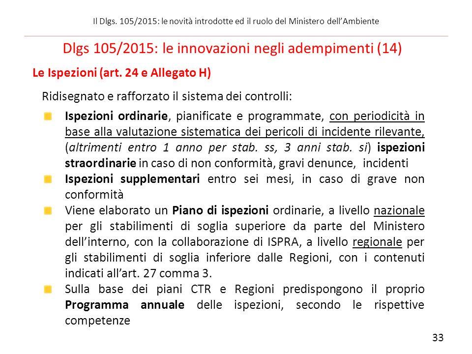 Le Ispezioni (art. 24 e Allegato H) Ridisegnato e rafforzato il sistema dei controlli: Ispezioni ordinarie, pianificate e programmate, con periodicità