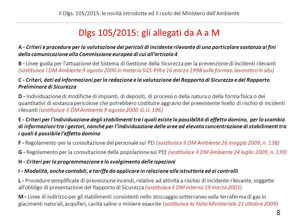 A - Criteri e procedure per la valutazione dei pericoli di incidente rilevante di una particolare sostanza ai fini della comunicazione alla Commission
