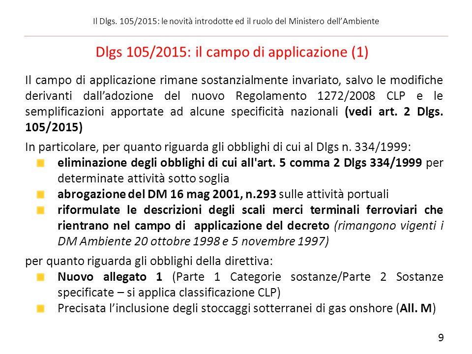 Dlgs 105/2015: il campo di applicazione (2) L'Allegato 1 e l'allineamento al nuovo sistema di classificazione delle sostanze chimiche CLP/GHS: il caso delle sostanze pericolose per la salute (Parte I Sezione H) Il Dlgs.