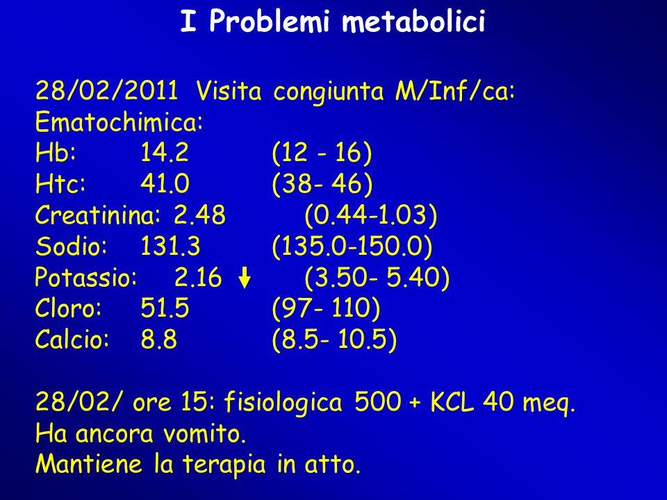 I Problemi metabolici 28/02/2011 Visita congiunta M/Inf/ca: Ematochimica: Hb: 14.2 (12 - 16) Htc: 41.0 (38- 46) Creatinina: 2.48 (0.44-1.03) Sodio: 131.3 (135.0-150.0) Potassio: 2.16 (3.50- 5.40) Cloro: 51.5 (97- 110) Calcio: 8.8 (8.5- 10.5) 28/02/ ore 15: fisiologica 500 + KCL 40 meq.