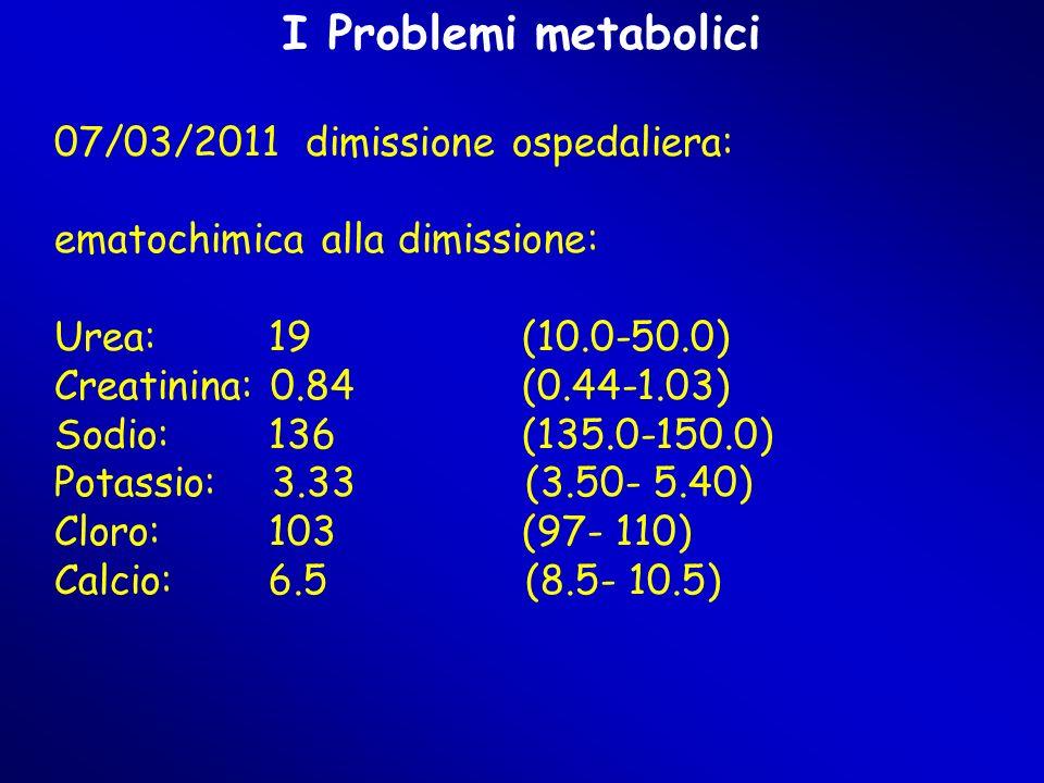 I Problemi metabolici 07/03/2011 dimissione ospedaliera: ematochimica alla dimissione: Urea: 19 (10.0-50.0) Creatinina: 0.84 (0.44-1.03) Sodio: 136 (135.0-150.0) Potassio: 3.33 (3.50- 5.40) Cloro: 103 (97- 110) Calcio: 6.5 (8.5- 10.5)