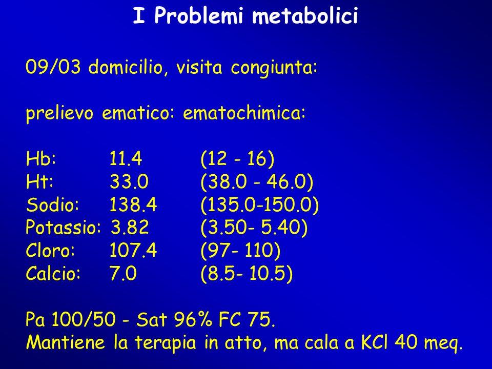 I Problemi metabolici 09/03 domicilio, visita congiunta: prelievo ematico: ematochimica: Hb: 11.4 (12 - 16) Ht: 33.0 (38.0 - 46.0) Sodio: 138.4 (135.0-150.0) Potassio: 3.82 (3.50- 5.40) Cloro: 107.4 (97- 110) Calcio: 7.0 (8.5- 10.5) Pa 100/50 - Sat 96% FC 75.
