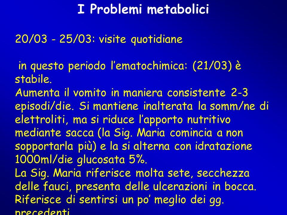 I Problemi metabolici 20/03 - 25/03: visite quotidiane in questo periodo l'ematochimica: (21/03) è stabile. Aumenta il vomito in maniera consistente 2