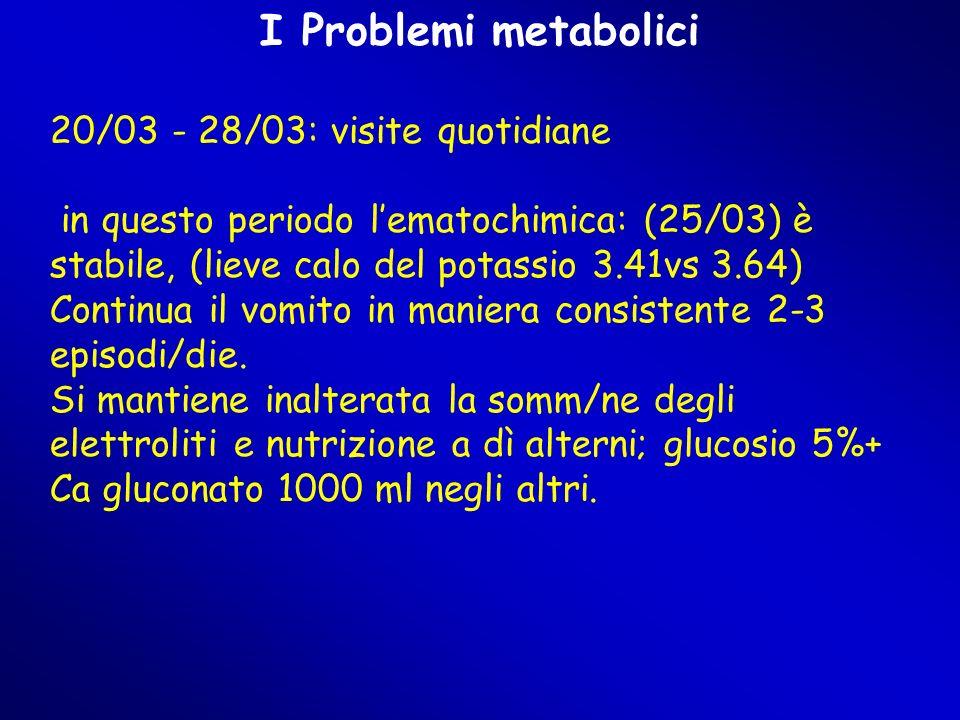 I Problemi metabolici 20/03 - 28/03: visite quotidiane in questo periodo l'ematochimica: (25/03) è stabile, (lieve calo del potassio 3.41vs 3.64) Continua il vomito in maniera consistente 2-3 episodi/die.