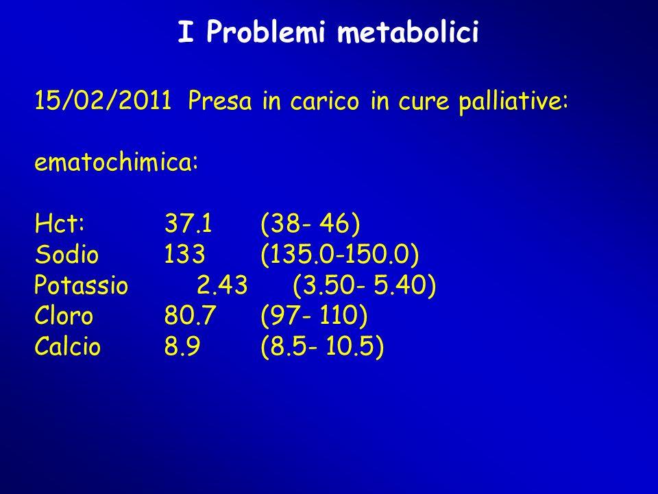 I Problemi metabolici 15/02/2011 Presa in carico in cure palliative: ematochimica: Hct:37.1(38- 46) Sodio133(135.0-150.0) Potassio2.43(3.50- 5.40) Cloro80.7(97- 110) Calcio8.9(8.5- 10.5)