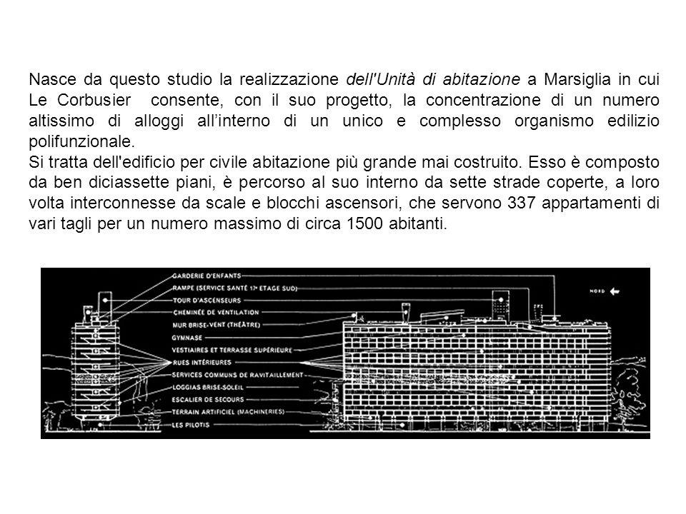 Nasce da questo studio la realizzazione dell'Unità di abitazione a Marsiglia in cui Le Corbusier consente, con il suo progetto, la concentrazione di u