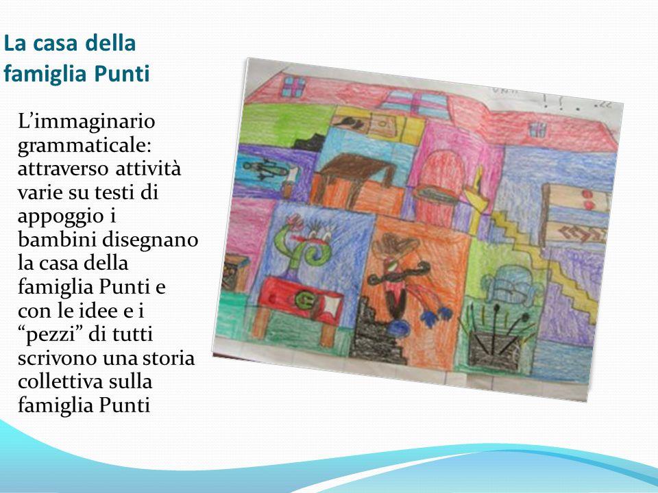 La casa della famiglia Punti L'immaginario grammaticale: attraverso attività varie su testi di appoggio i bambini disegnano la casa della famiglia Pun