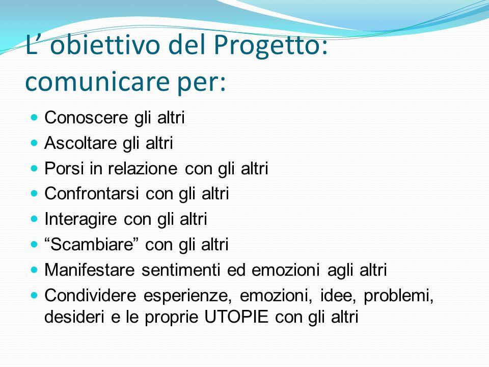 L' obiettivo del Progetto: comunicare per: Conoscere gli altri Ascoltare gli altri Porsi in relazione con gli altri Confrontarsi con gli altri Interag