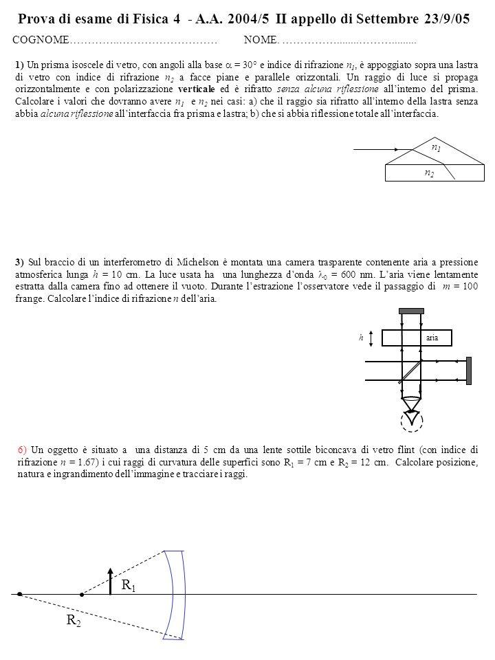 Prova di esame di Fisica 4 - A.A.