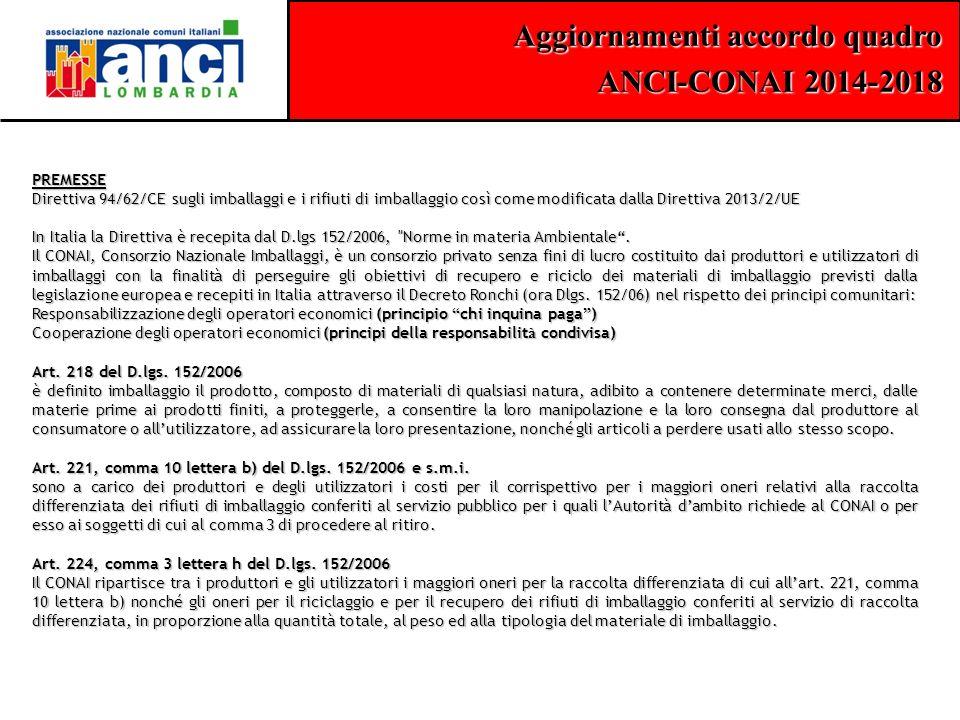 Aggiornamenti accordo quadro ANCI-CONAI 2014-2018 PREMESSE Direttiva 94/62/CE sugli imballaggi e i rifiuti di imballaggio così come modificata dalla Direttiva 2013/2/UE In Italia la Direttiva è recepita dal D.lgs 152/2006, Norme in materia Ambientale .