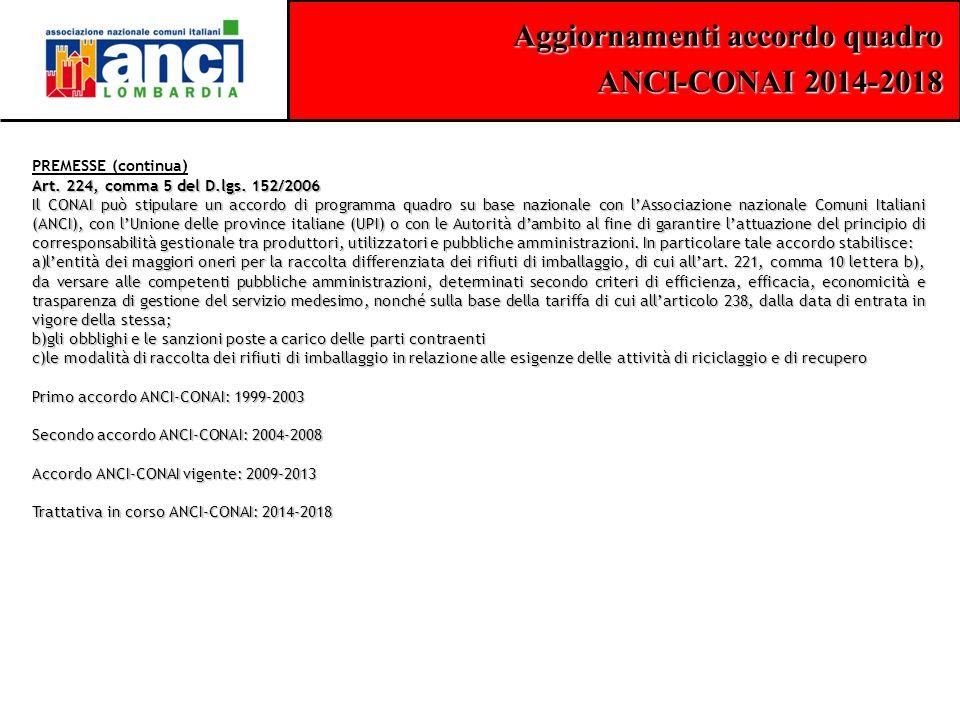 Aggiornamenti accordo quadro ANCI-CONAI 2014-2018 PREMESSE (continua) Art. 224, comma 5 del D.lgs. 152/2006 Il CONAI può stipulare un accordo di progr