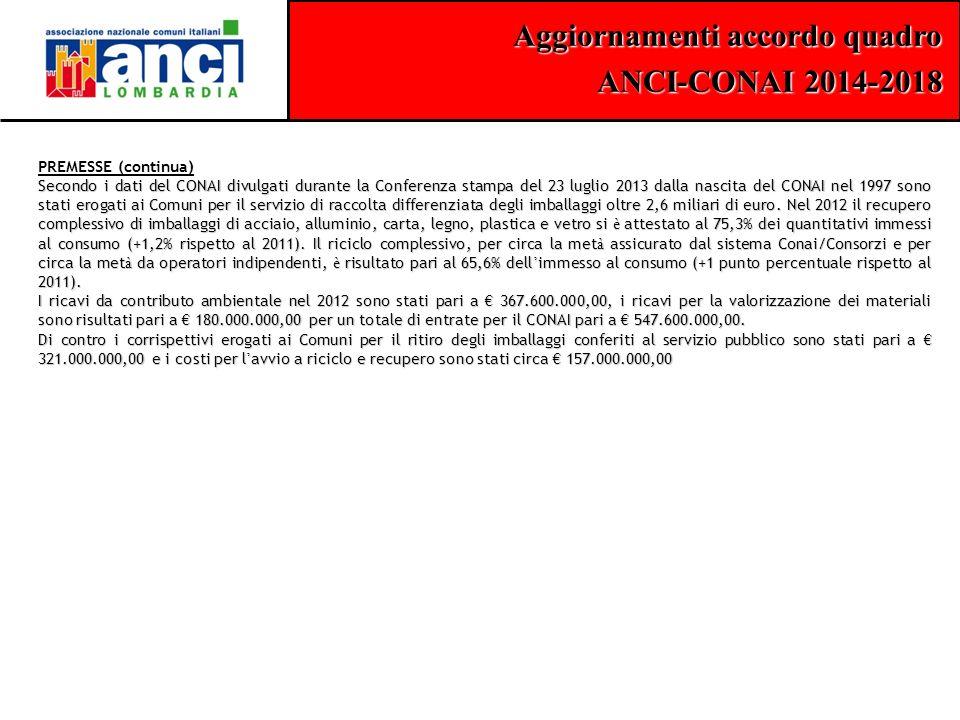 Aggiornamenti accordo quadro ANCI-CONAI 2014-2018 PREMESSE (continua) Secondo i dati del CONAI divulgati durante la Conferenza stampa del 23 luglio 20