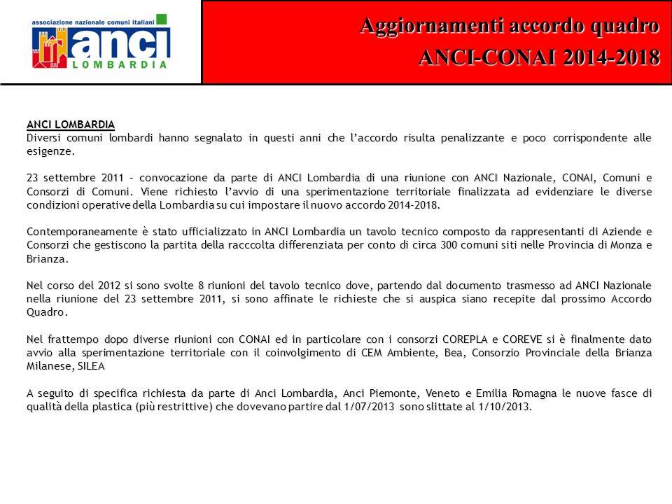 Aggiornamenti accordo quadro ANCI-CONAI 2014-2018 ANCI LOMBARDIA Diversi comuni lombardi hanno segnalato in questi anni che l'accordo risulta penalizzante e poco corrispondente alle esigenze.